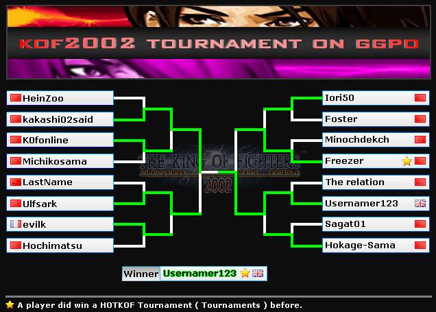 Clan News: Giga D wins 2k2 Tournament (June 2010)