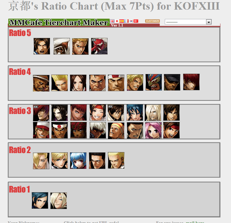 Arcade Street Olympic / Ratio Chart with 9 points #KOF