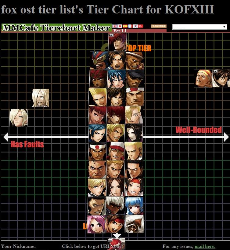 Visiting SNK USA in 1995 / OST Tier Lists / GUTTS TECH